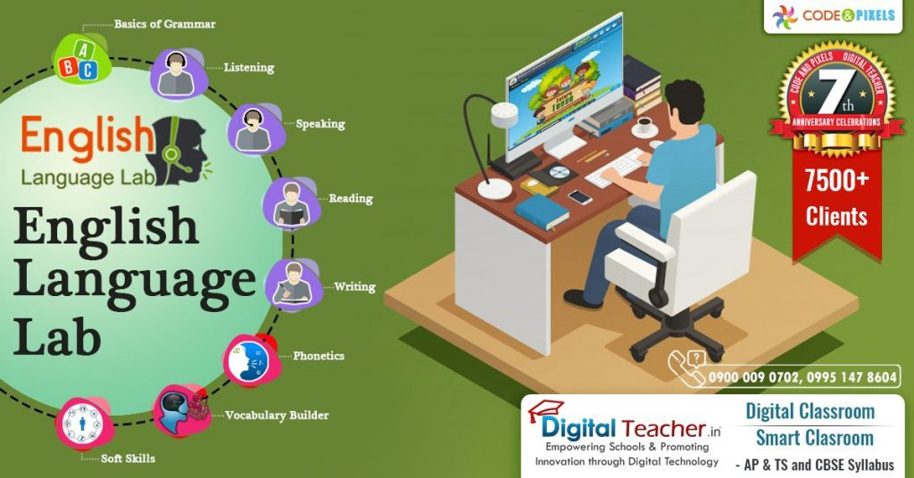English Language Lab provides activities with different levels of English Speaking Skills