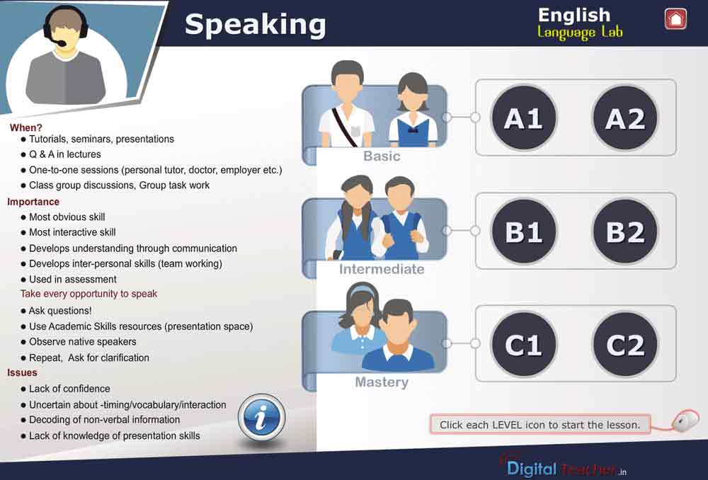 English Speaking | Digital Teacher English lab