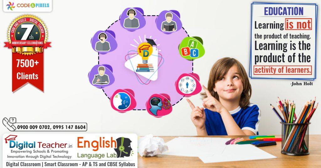 Improving your English communication