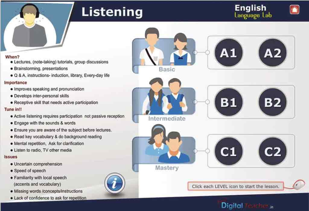 English Language Lab provides activities with different levels of English Listening Skills