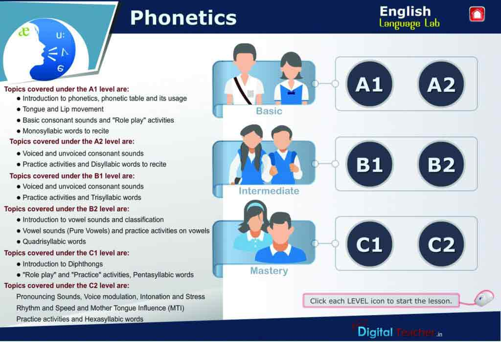 English Language Lab provides practical activities with different levels for English Phonetics