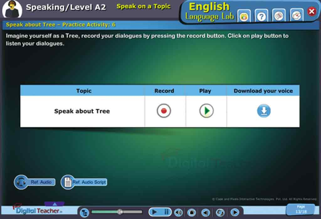 English Speaking Skills Software - English Language Lab