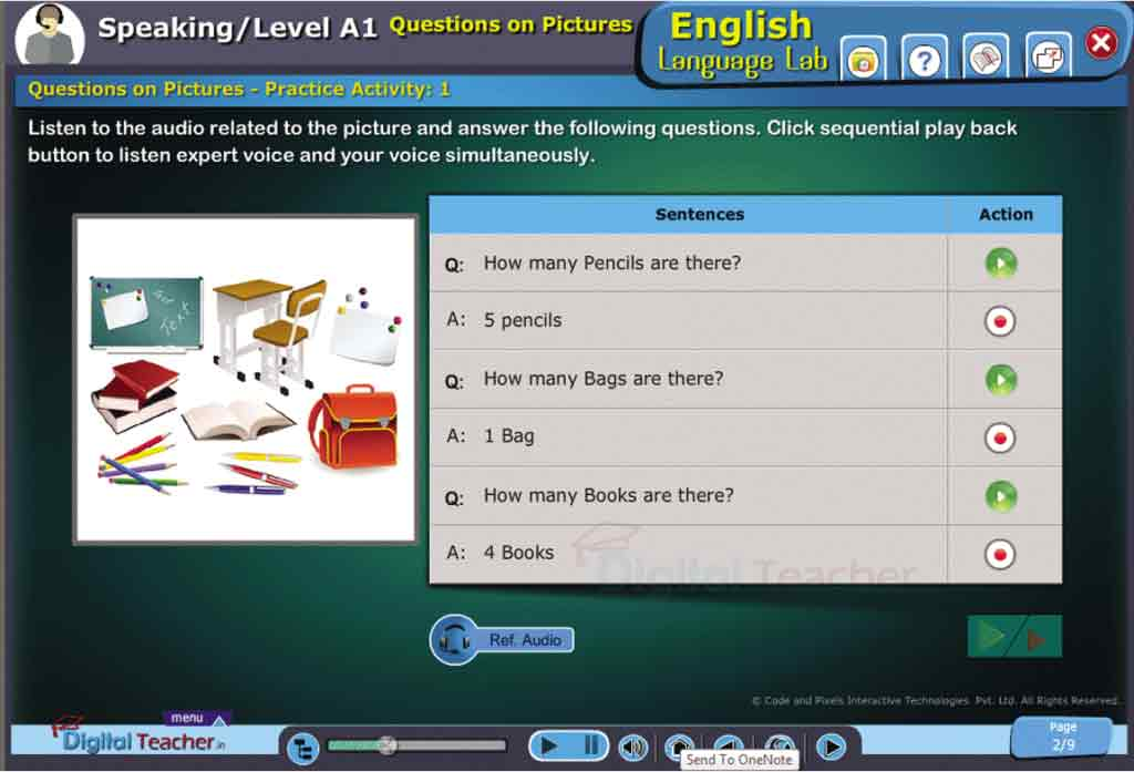 English Language Lab practical activities on questions on pictures to improve English Speaking Skills