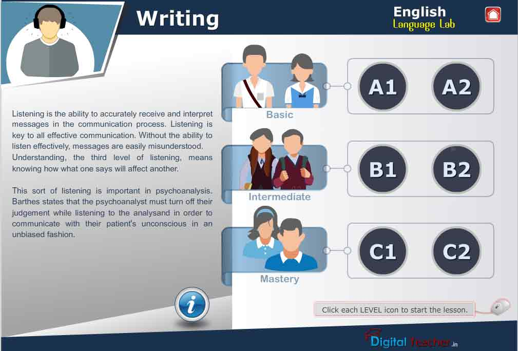 English Language Lab provides practical activities with different levels of English Writing Skills