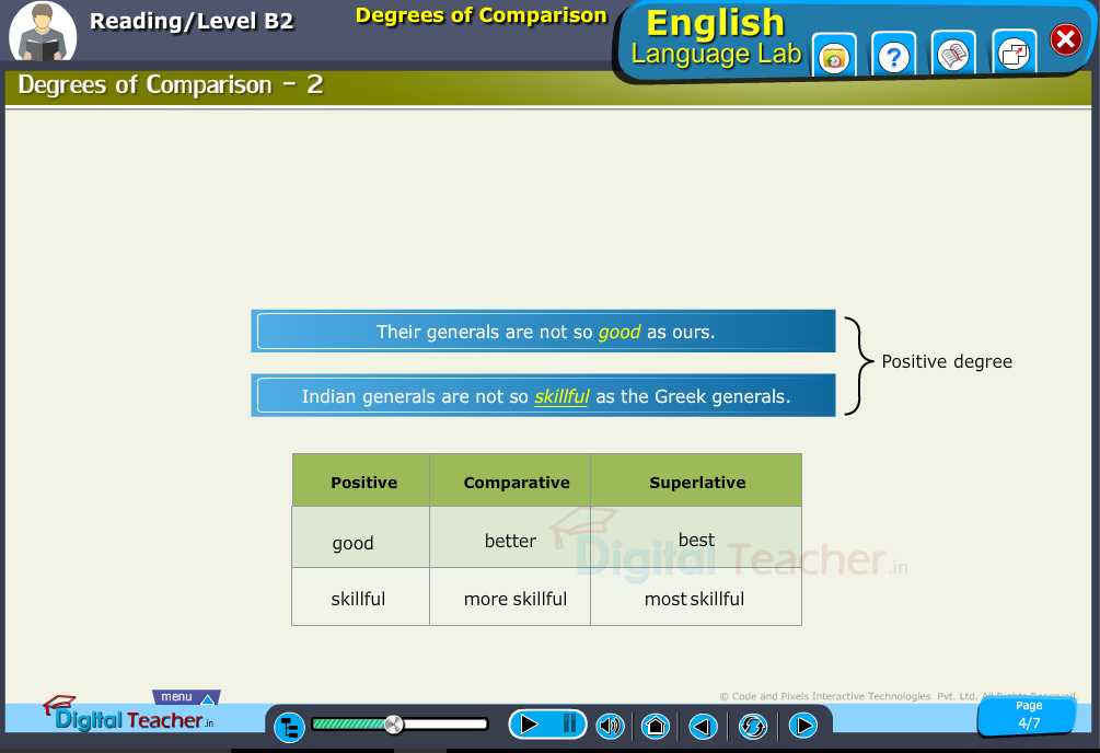 English language lab reading infographic provides activity in degree of comparison