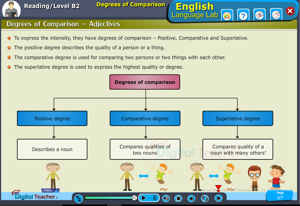 English language lab reading infographic provides activity to know about degrees of comparison in adjectives