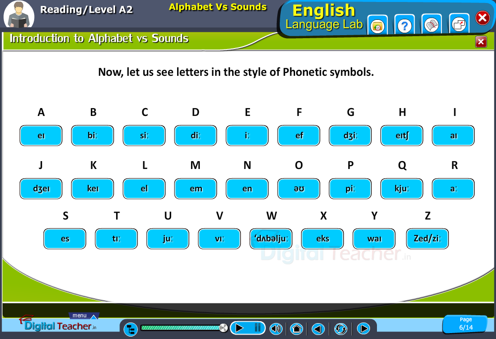 English language lab reading infographic provides activity for the introduction about alphabets vs sounds