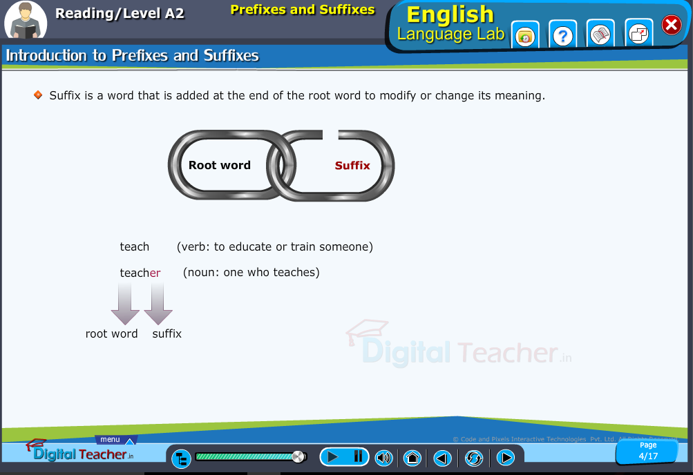 English language lab reading infographic provides introduction about prefixes and suffixes.