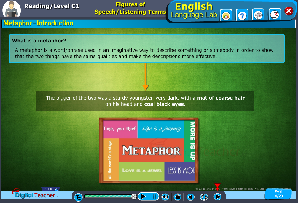 English language lab reading infographic teaches to know about the definition of metaphor