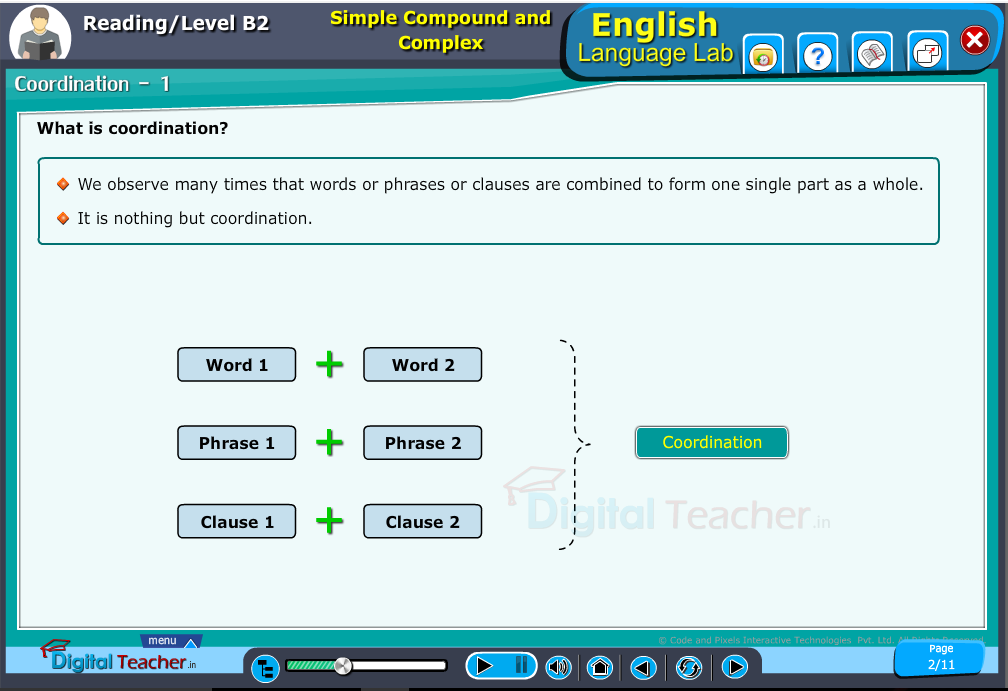 English language lab reading infographic teaches to know about coordination in simple compound and complex