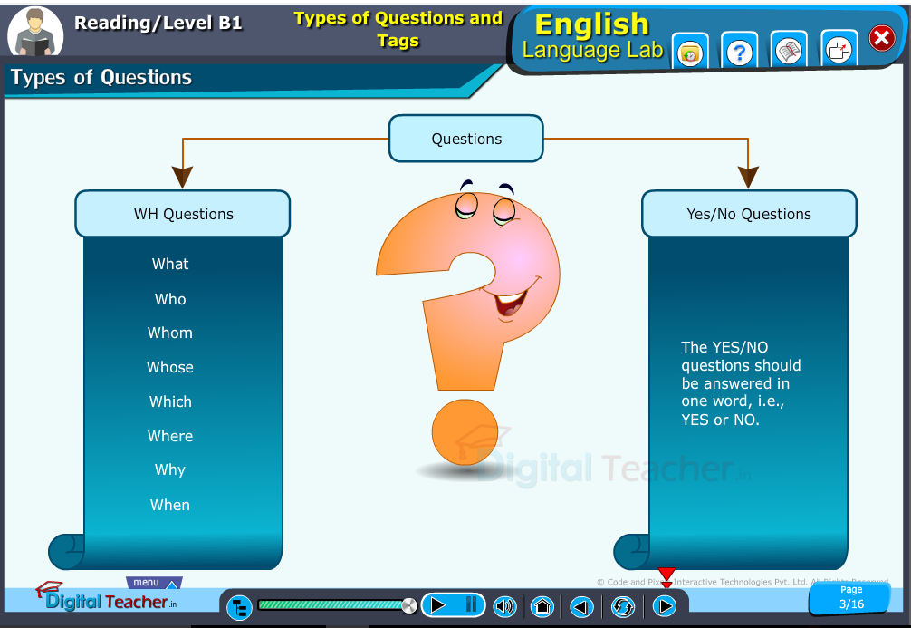 English language lab reading infographic provides activity to know about different types of questions