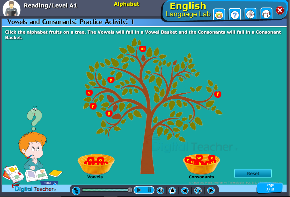 English language reading infographic gives activity to identify vowels and consonants