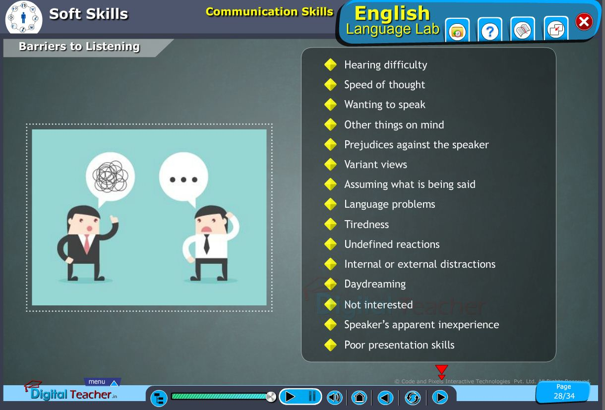 English language lab softskills infographic to describe barriers to listening in communication skill
