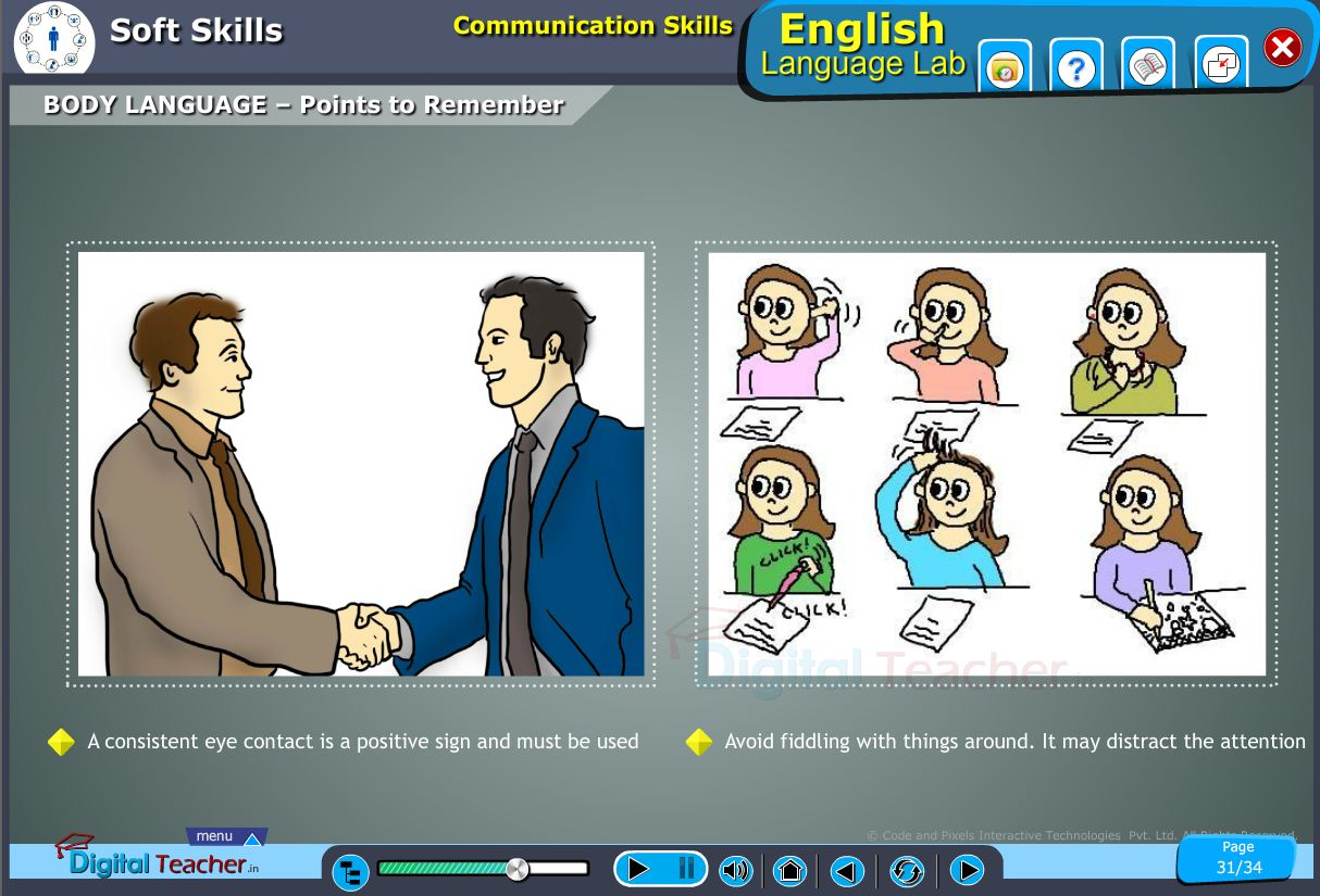 English language lab softskills infographic to define points to be remembered about body language