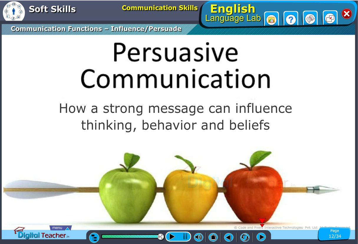 English language lab softskills infographic about persuasive communication