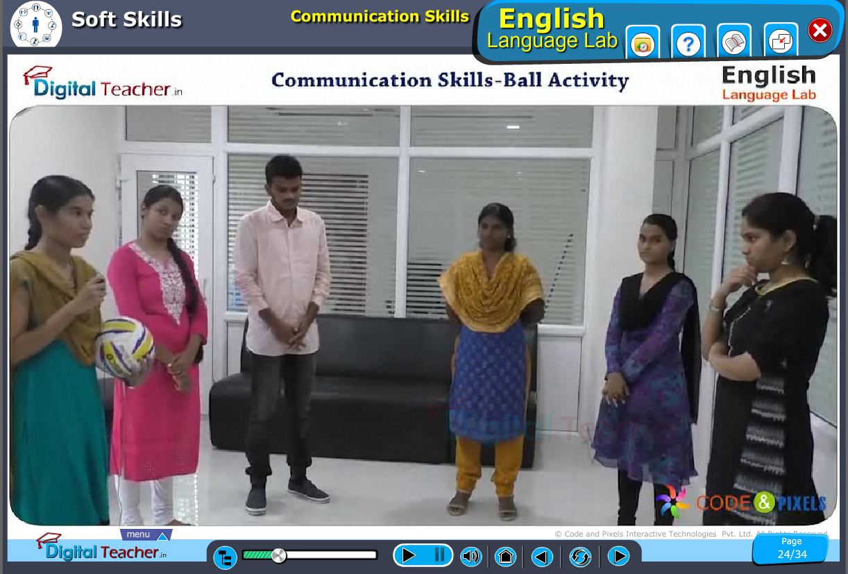 English language lab softskills infographic about the Ball activity to improve communication skills