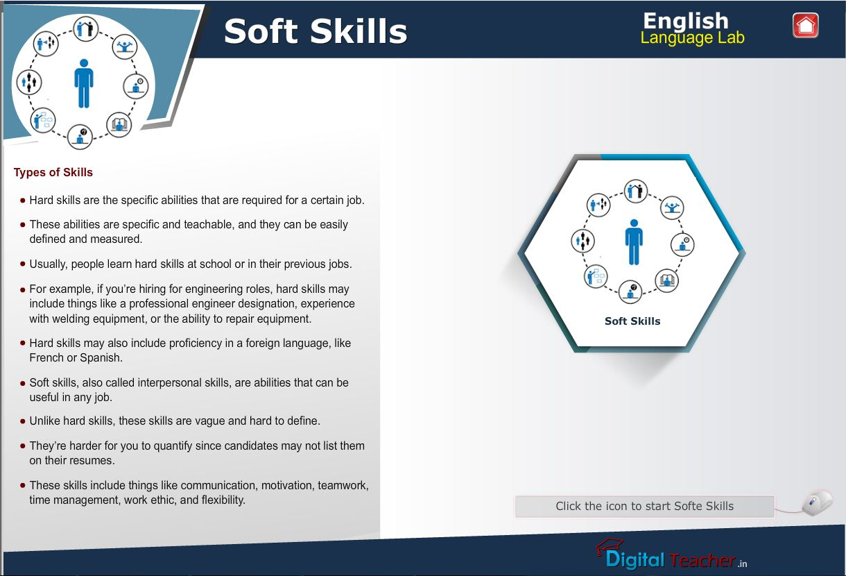 English language lab softskills infographic on intoduction to soft skills