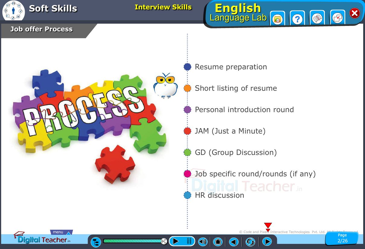 English language lab softskills infographic about job offer process to be shortlisted for interview