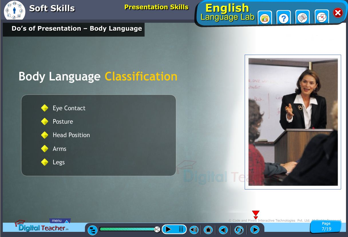 English language lab softskills infographic about presentation of body language
