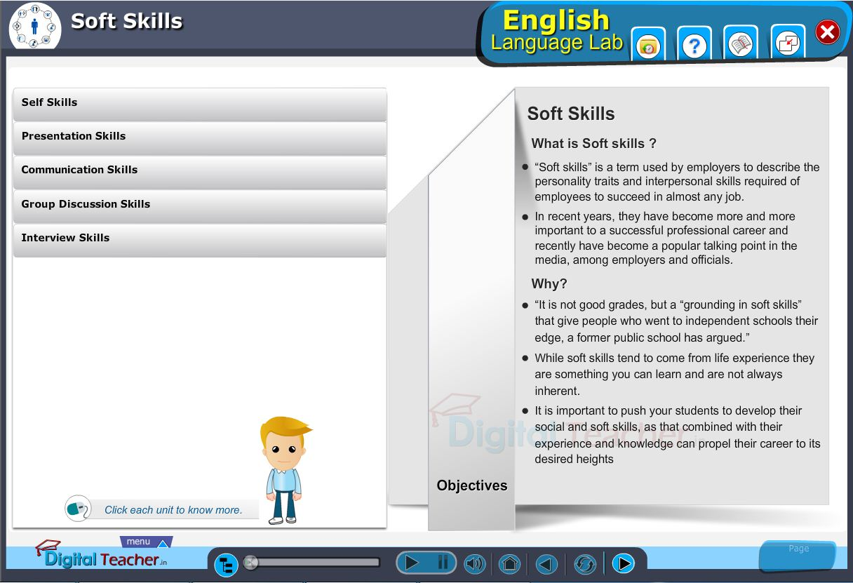 English language lab softskills infographic defines about different types of soft skills