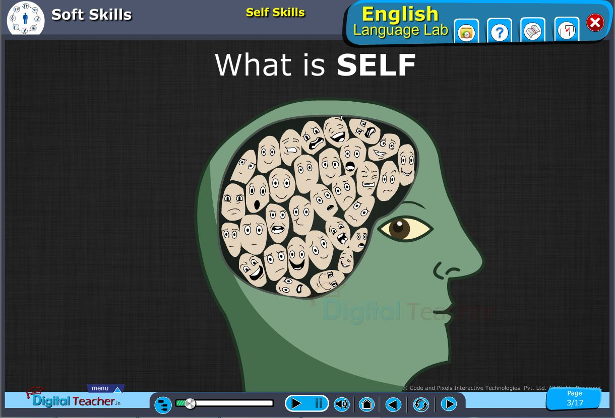English language lab softskills infographic defines about self skills and self love