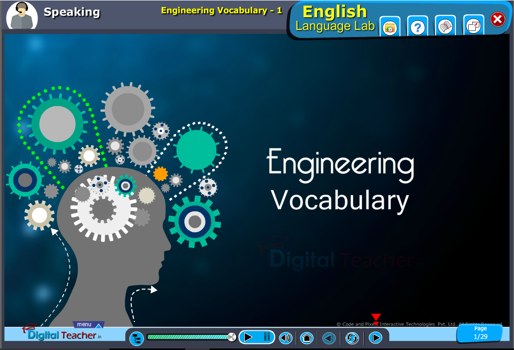 Speaking infographic provides idea about engineering vocabulary